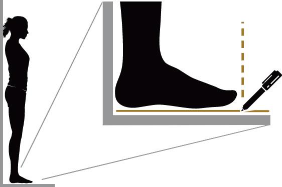 Footwear Measurement